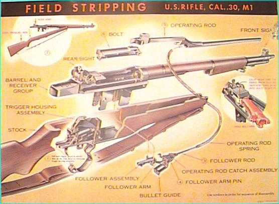 Field Stripping - M1 Garand