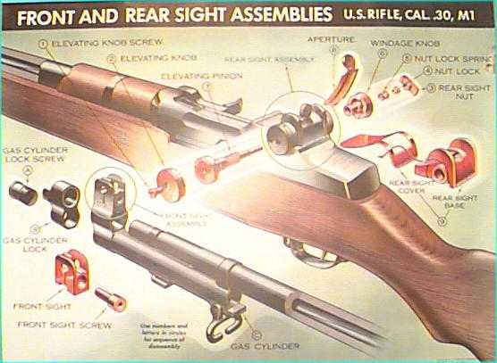Sight Assemblies - M1 Garand